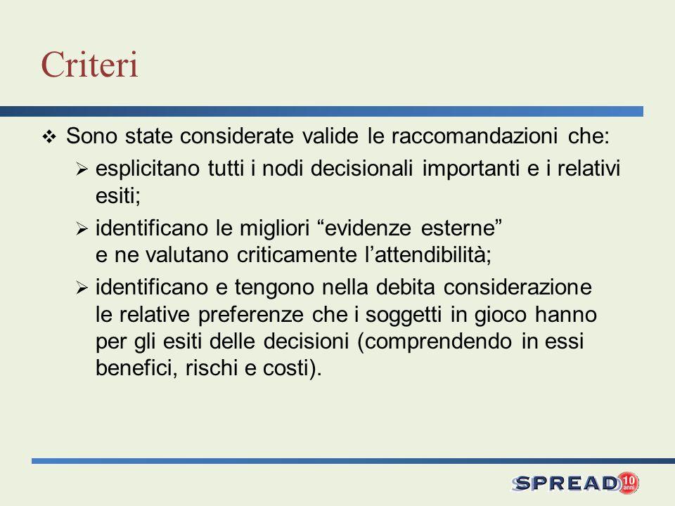 Criteri Sono state considerate valide le raccomandazioni che: esplicitano tutti i nodi decisionali importanti e i relativi esiti; identificano le migl