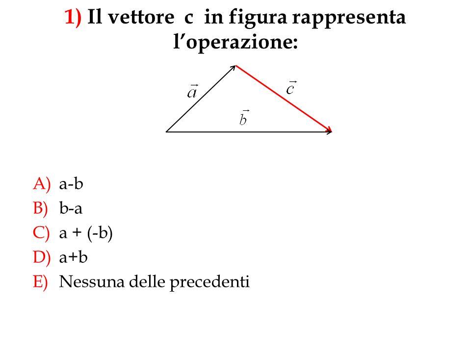 A)a-b B)b-a C)a + (-b) D)a+b E)Nessuna delle precedenti 1) Il vettore c in figura rappresenta loperazione: