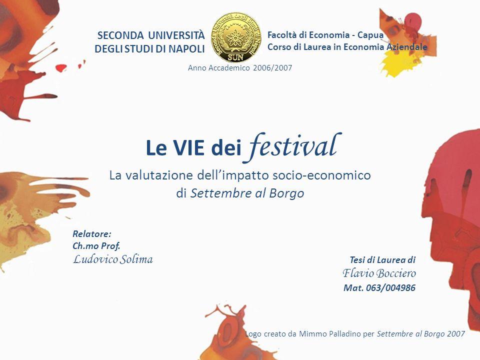 SECONDA UNIVERSITÀ DEGLI STUDI DI NAPOLI Facoltà di Economia - Capua Corso di Laurea in Economia Aziendale Anno Accademico 2006/2007 Le VIE dei festiv