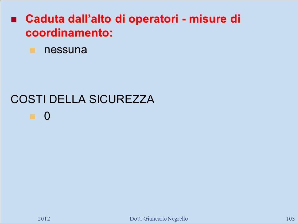 Caduta dallalto di operatori - misure di coordinamento: Caduta dallalto di operatori - misure di coordinamento: nessuna COSTI DELLA SICUREZZA 0 201210