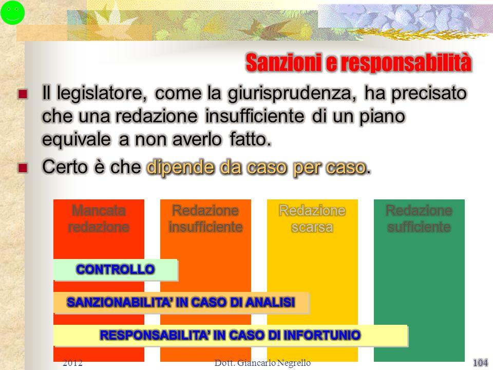 2012Dott. Giancarlo Negrello