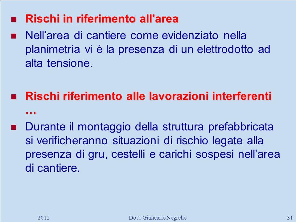 Rischi in riferimento all'area Rischi in riferimento all'area Nellarea di cantiere come evidenziato nella planimetria vi è la presenza di un elettrodo