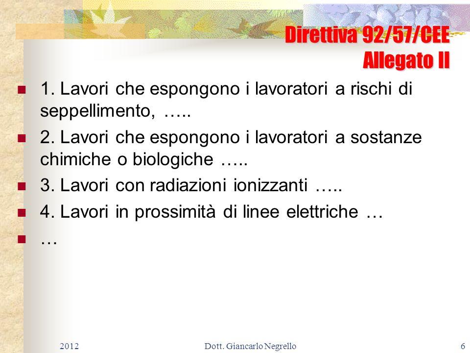 Caduta dallalto di operatori Caduta dallalto di operatori 201297Dott. Giancarlo Negrello