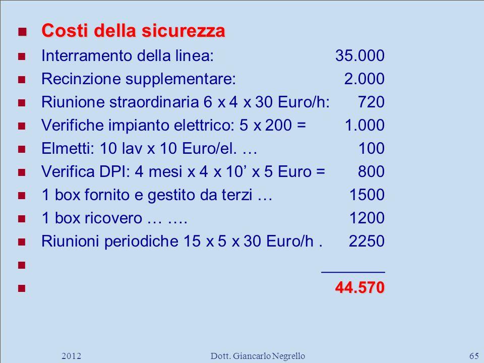 Costi della sicurezza Costi della sicurezza Interramento della linea: 35.000 Recinzione supplementare: 2.000 Riunione straordinaria 6 x 4 x 30 Euro/h: