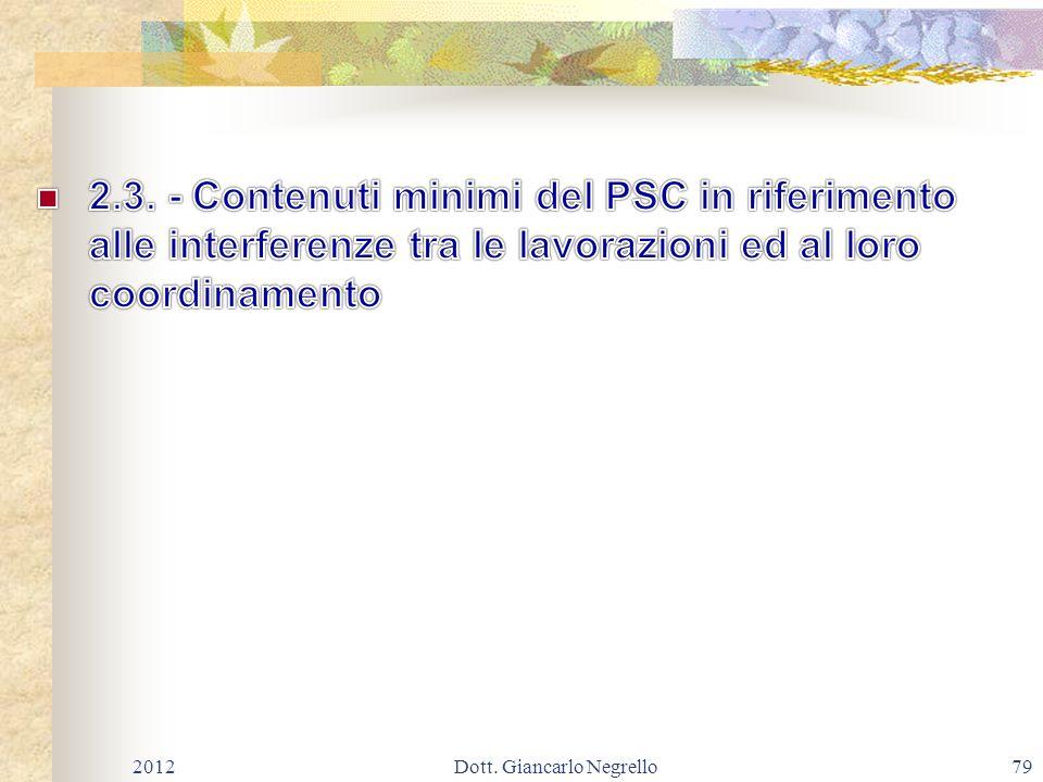 201279Dott. Giancarlo Negrello