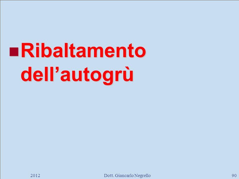Ribaltamento dellautogrù Ribaltamento dellautogrù 201290Dott. Giancarlo Negrello