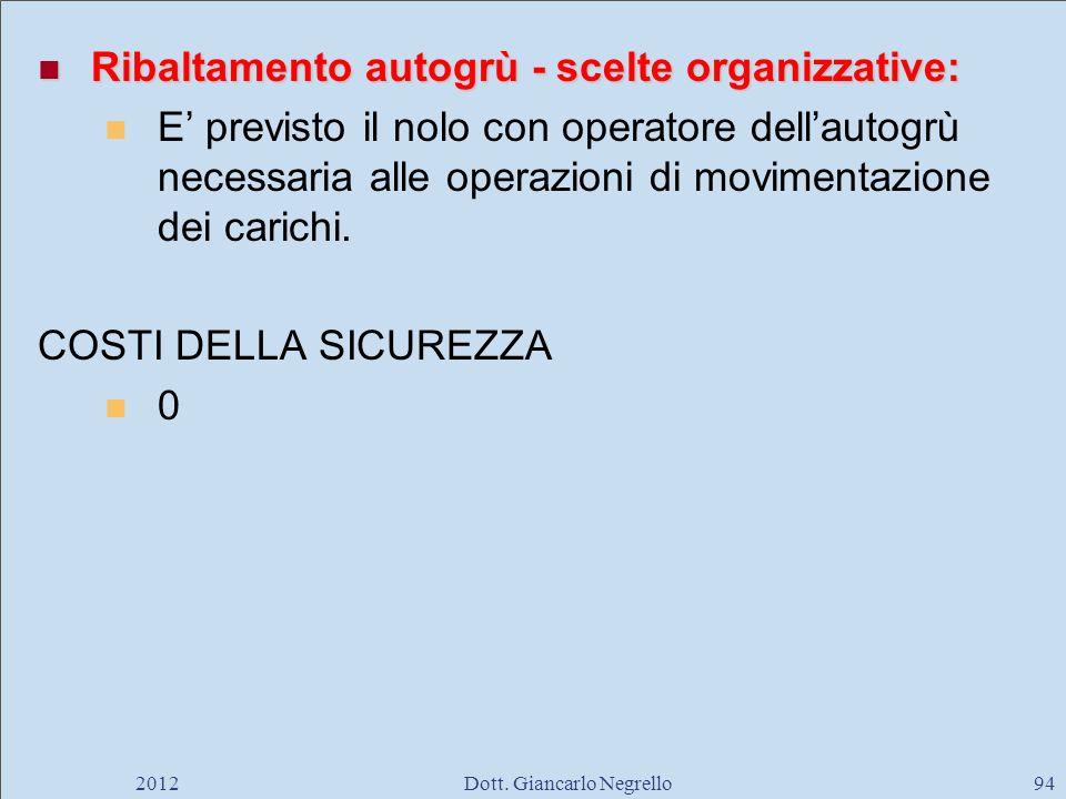 Ribaltamento autogrù - scelte organizzative: Ribaltamento autogrù - scelte organizzative: E previsto il nolo con operatore dellautogrù necessaria alle