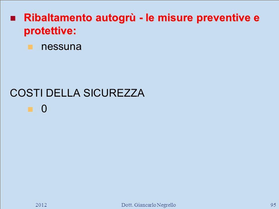 Ribaltamento autogrù - le misure preventive e protettive: Ribaltamento autogrù - le misure preventive e protettive: nessuna COSTI DELLA SICUREZZA 0 20