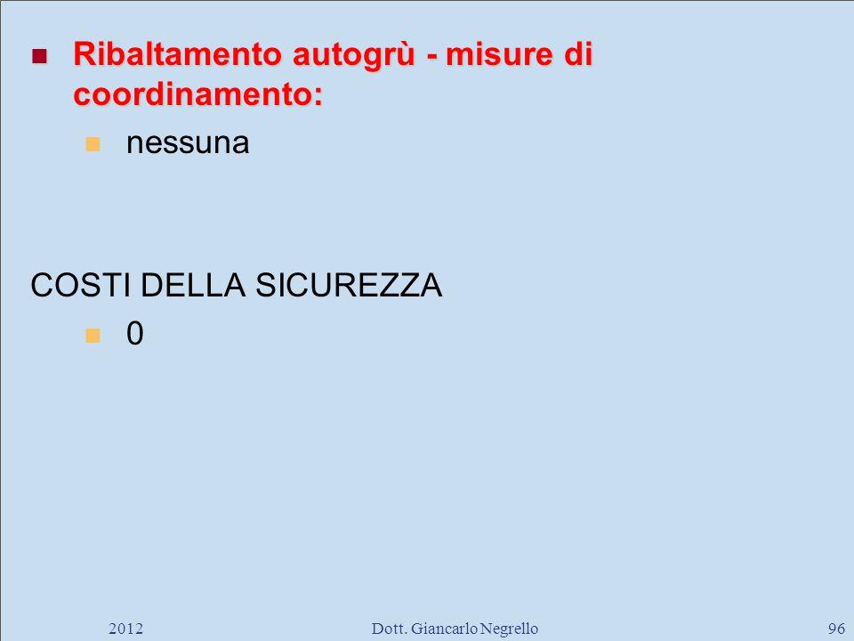 Ribaltamento autogrù - misure di coordinamento: Ribaltamento autogrù - misure di coordinamento: nessuna COSTI DELLA SICUREZZA 0 201296Dott. Giancarlo