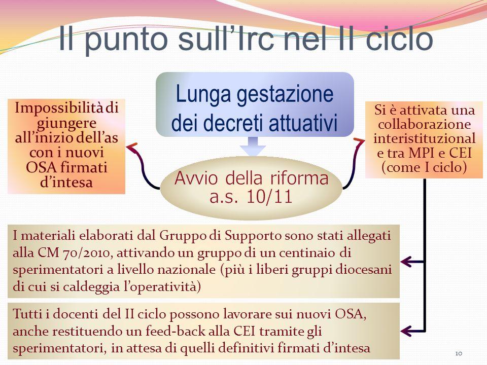 Il punto sullIrc nel II ciclo Prof. Andrea Porcarelli10 Lunga gestazione dei decreti attuativi Impossibilità di giungere allinizio dellas con i nuovi
