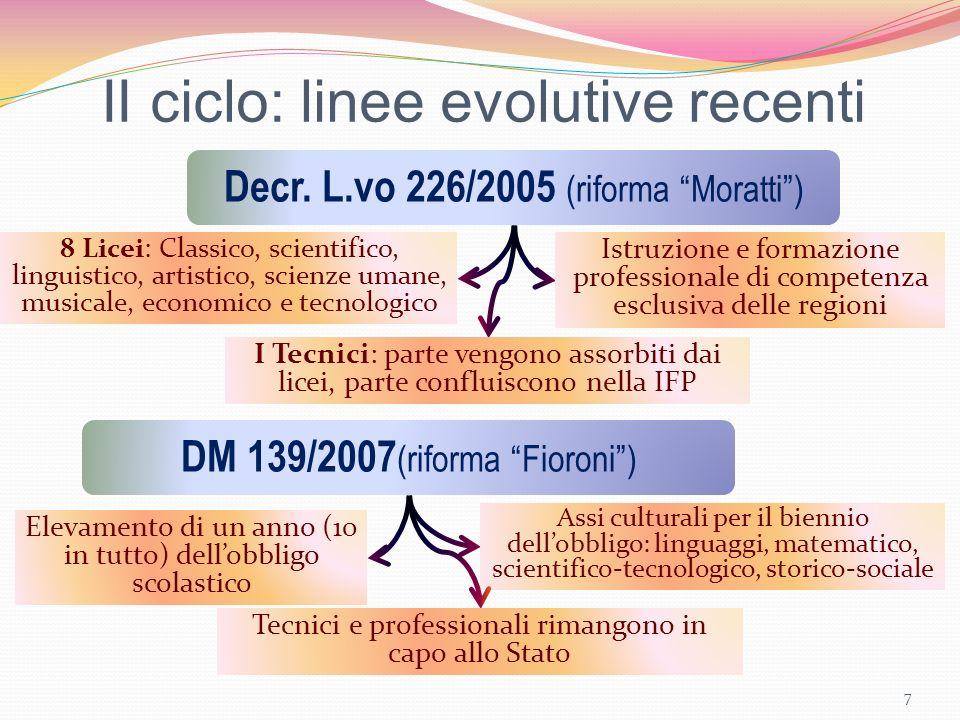 II ciclo: linee evolutive recenti 7 Decr. L.vo 226/2005 (riforma Moratti) 8 Licei: Classico, scientifico, linguistico, artistico, scienze umane, music