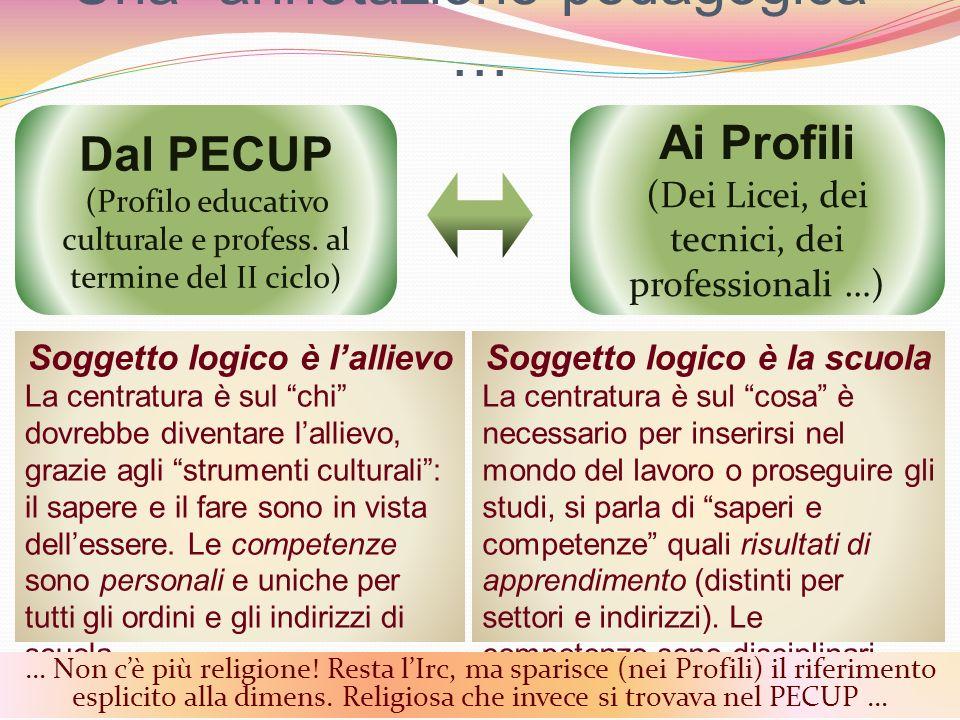 Una annotazione pedagogica … 9 Dal PECUP (Profilo educativo culturale e profess. al termine del II ciclo) Ai Profili (Dei Licei, dei tecnici, dei prof