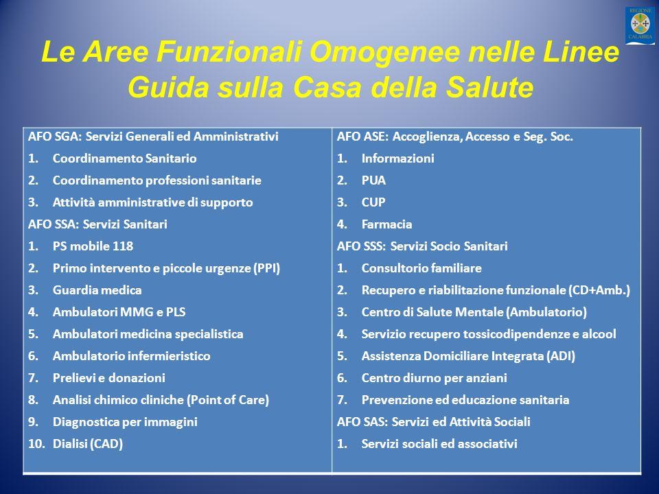 Le Aree Funzionali Omogenee nelle Linee Guida sulla Casa della Salute AFO SGA: Servizi Generali ed Amministrativi 1.Coordinamento Sanitario 2.Coordina