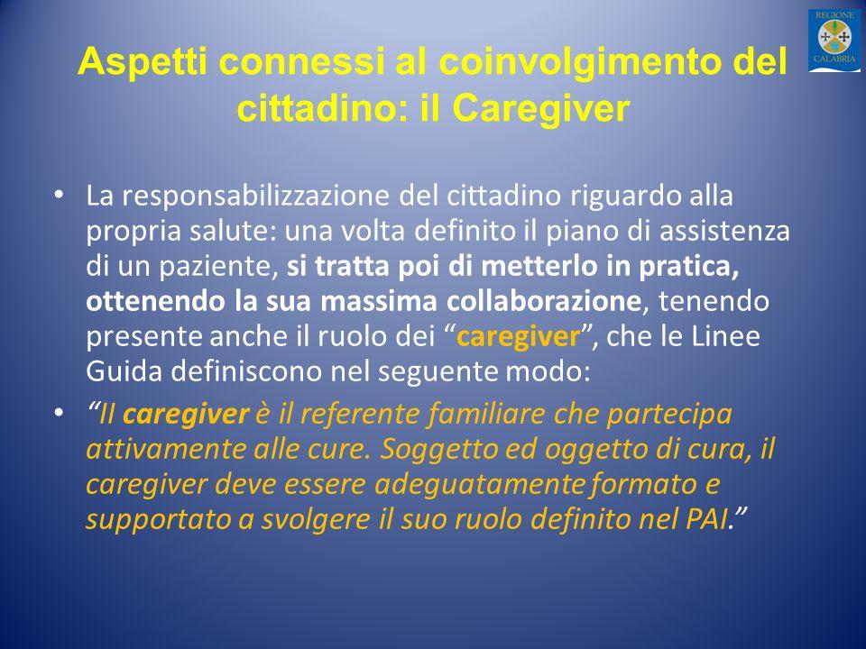 Aspetti connessi al coinvolgimento del cittadino: il Caregiver La responsabilizzazione del cittadino riguardo alla propria salute: una volta definito