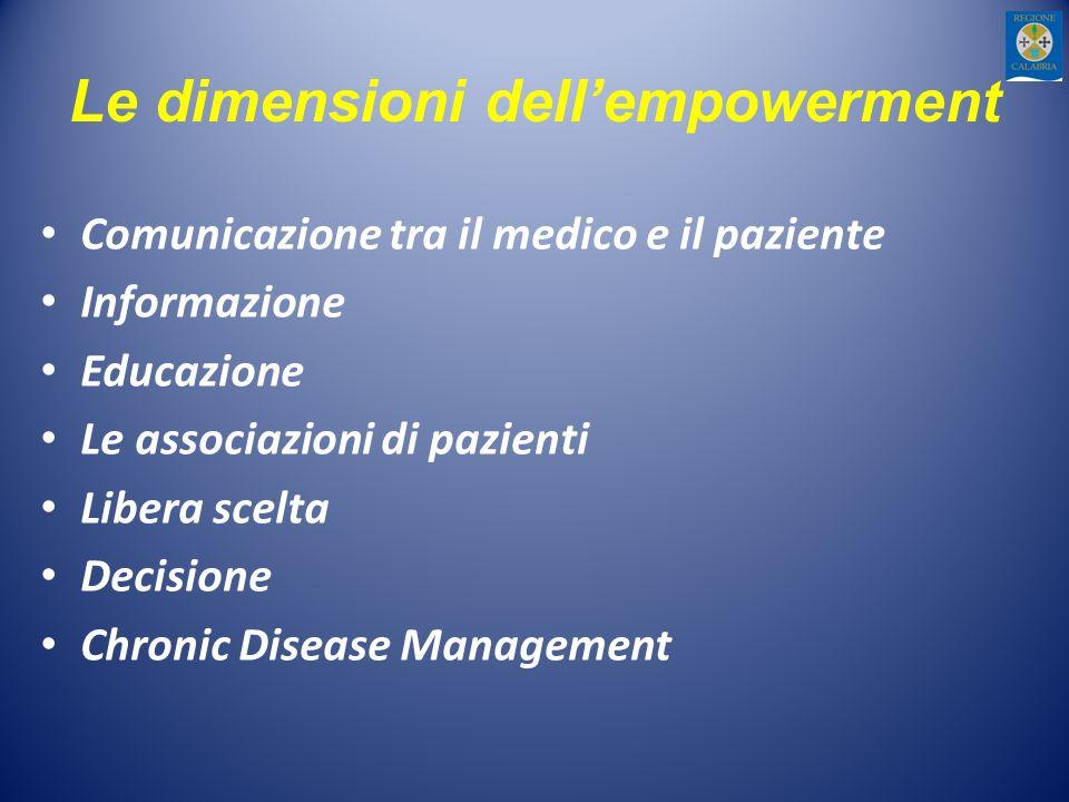 Le dimensioni dellempowerment Comunicazione tra il medico e il paziente Informazione Educazione Le associazioni di pazienti Libera scelta Decisione Chronic Disease Management