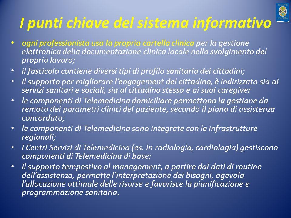I punti chiave del sistema informativo ogni professionista usa la propria cartella clinica per la gestione elettronica della documentazione clinica lo
