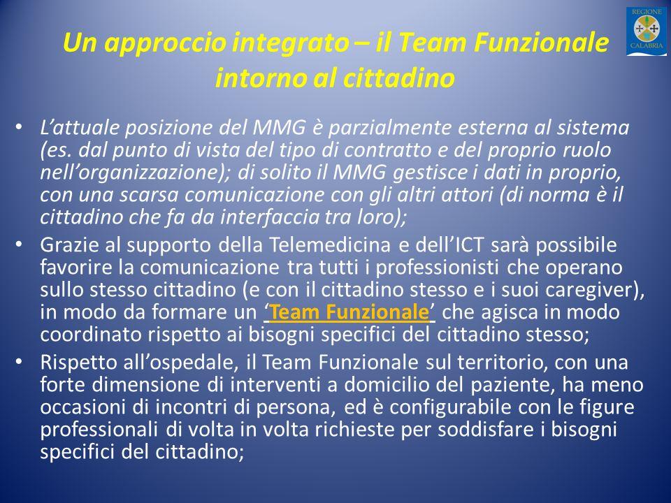 Un approccio integrato – il Team Funzionale intorno al cittadino Lattuale posizione del MMG è parzialmente esterna al sistema (es.