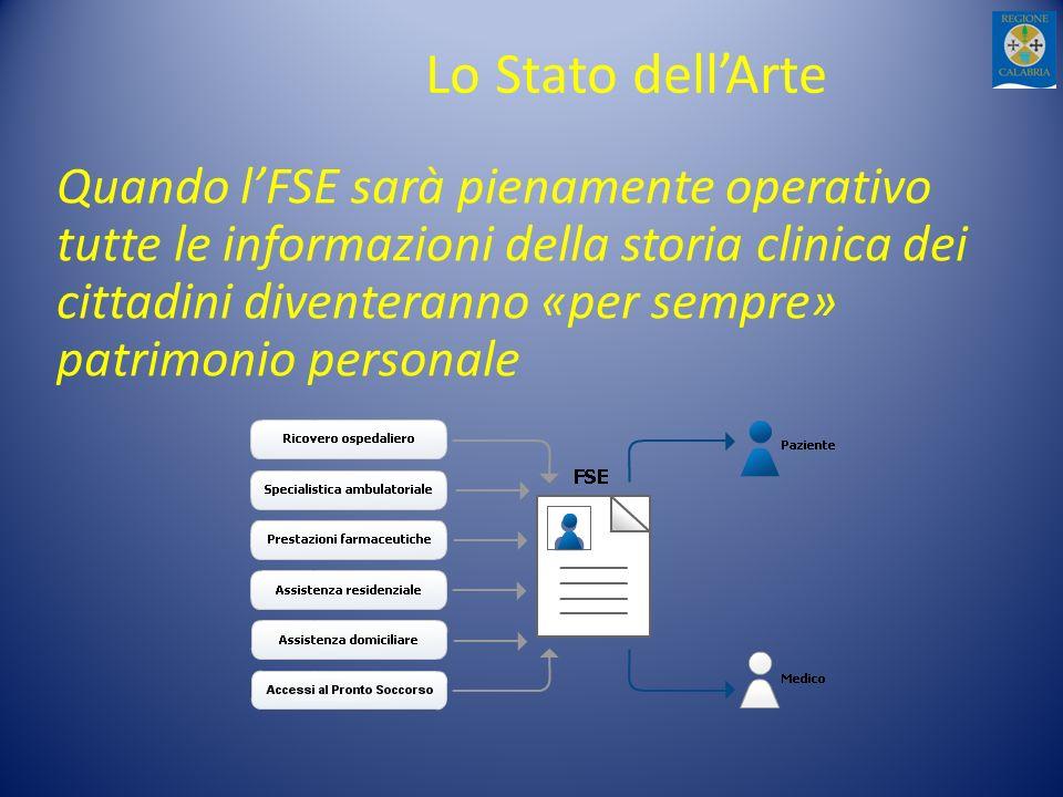 Lo Stato dellArte Quando lFSE sarà pienamente operativo tutte le informazioni della storia clinica dei cittadini diventeranno «per sempre» patrimonio personale