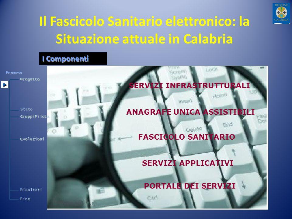 I Componenti SERVIZI INFRASTRUTTURALI ANAGRAFE UNICA ASSISTIBILI FASCICOLO SANITARIO SERVIZI APPLICATIVI PORTALE DEI SERVIZI GruppiPilota Fine Percorso Progetto Stato Evoluzioni Risultati Il Fascicolo Sanitario elettronico: la Situazione attuale in Calabria