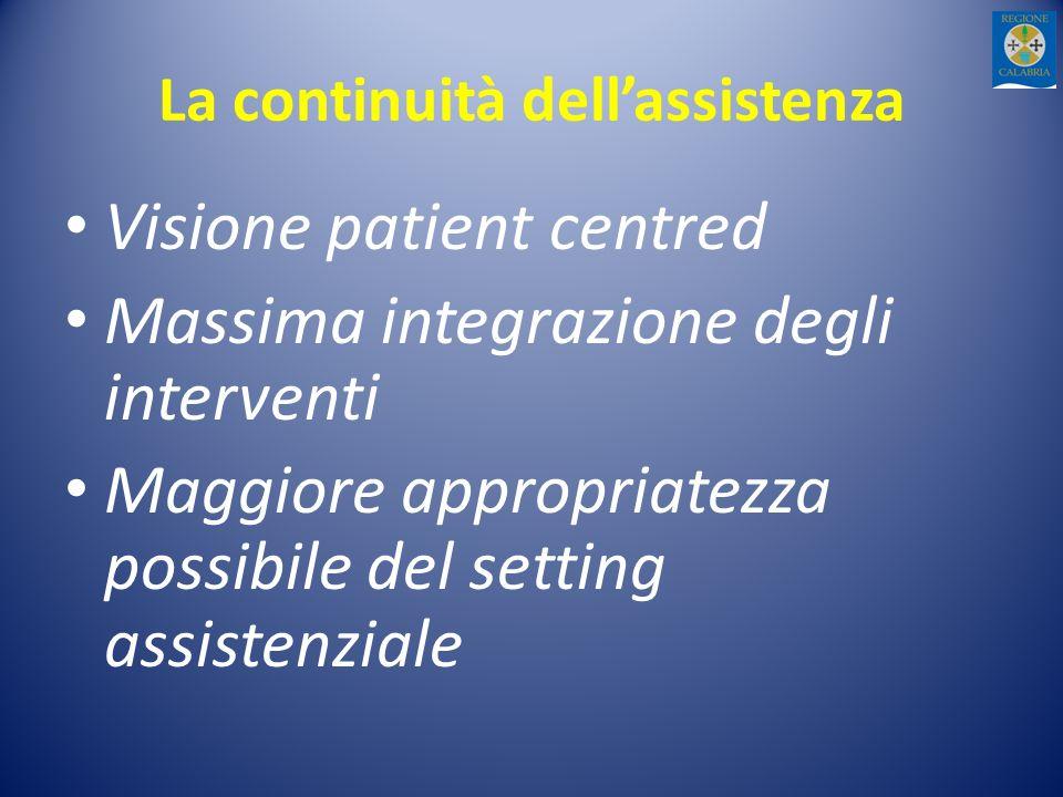 Cartelle cliniche dei singoli professionisti e Cartella Condivisa LMMG/PLS ha i suoi strumenti di raccolta informatica dei dati del paziente orientati in particolare alla prescrizione.