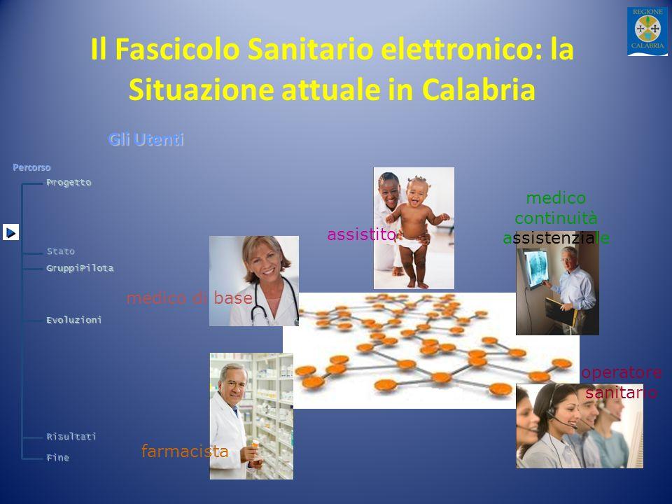 Gli Utenti medico continuità assistenziale operatore sanitario medico di base assistito farmacista GruppiPilota Fine Percorso Progetto Stato Evoluzioni Risultati Il Fascicolo Sanitario elettronico: la Situazione attuale in Calabria