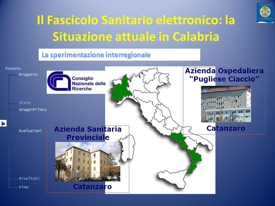 Azienda Ospedaliera Pugliese Ciaccio Catanzaro Azienda Sanitaria Provinciale Catanzaro La sperimentazione interregionale GruppiPilota Fine Percorso Progetto Stato Evoluzioni Risultati Il Fascicolo Sanitario elettronico: la Situazione attuale in Calabria