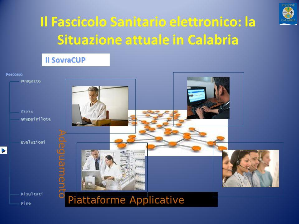 Il SovraCUP A d e g u a m e n t o Piattaforme Applicative GruppiPilota Fine Percorso Progetto Stato Evoluzioni Risultati Il Fascicolo Sanitario elettronico: la Situazione attuale in Calabria