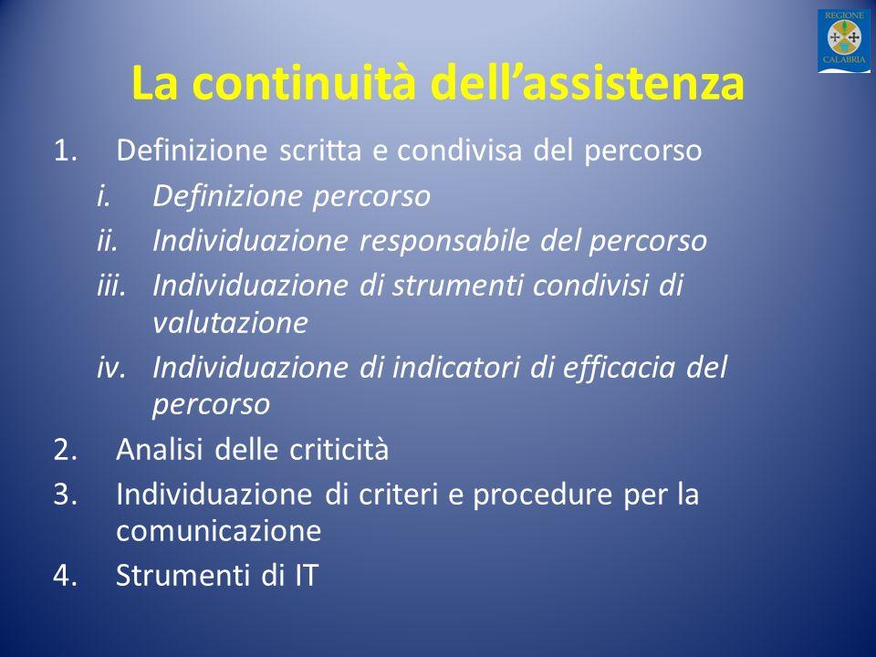 La continuità dellassistenza 1.Definizione scritta e condivisa del percorso i.Definizione percorso ii.Individuazione responsabile del percorso iii.Individuazione di strumenti condivisi di valutazione iv.Individuazione di indicatori di efficacia del percorso 2.Analisi delle criticità 3.Individuazione di criteri e procedure per la comunicazione 4.Strumenti di IT