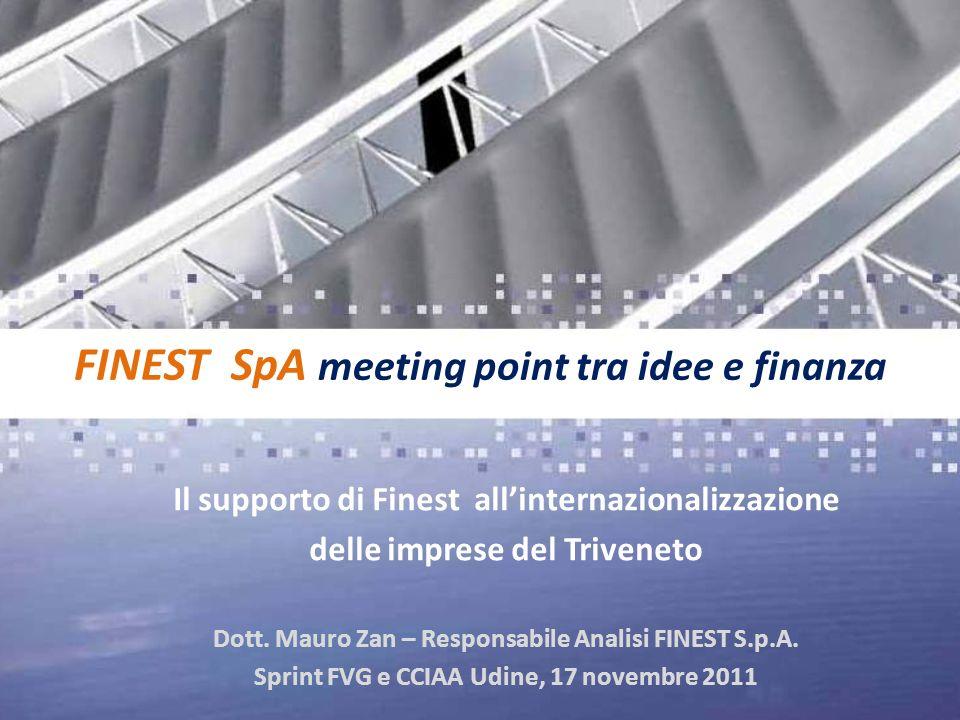 Il supporto di Finest allinternazionalizzazione delle imprese del Triveneto Dott. Mauro Zan – Responsabile Analisi FINEST S.p.A. Sprint FVG e CCIAA Ud