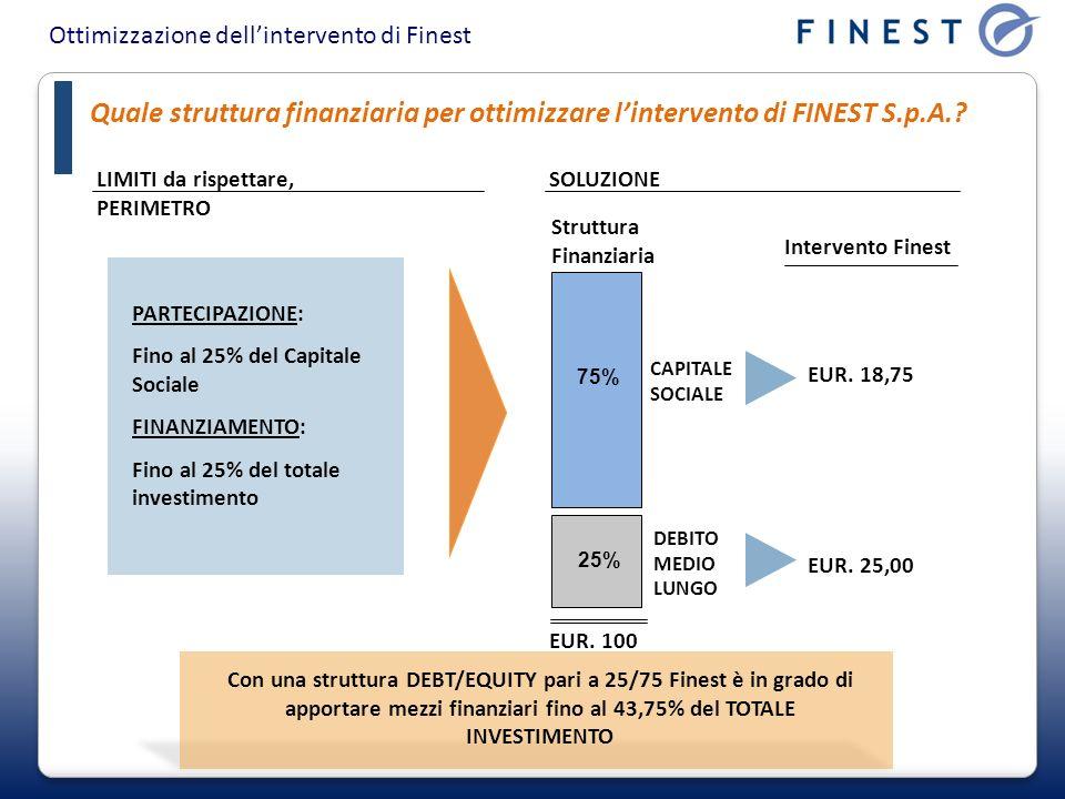 Quale struttura finanziaria per ottimizzare lintervento di FINEST S.p.A..