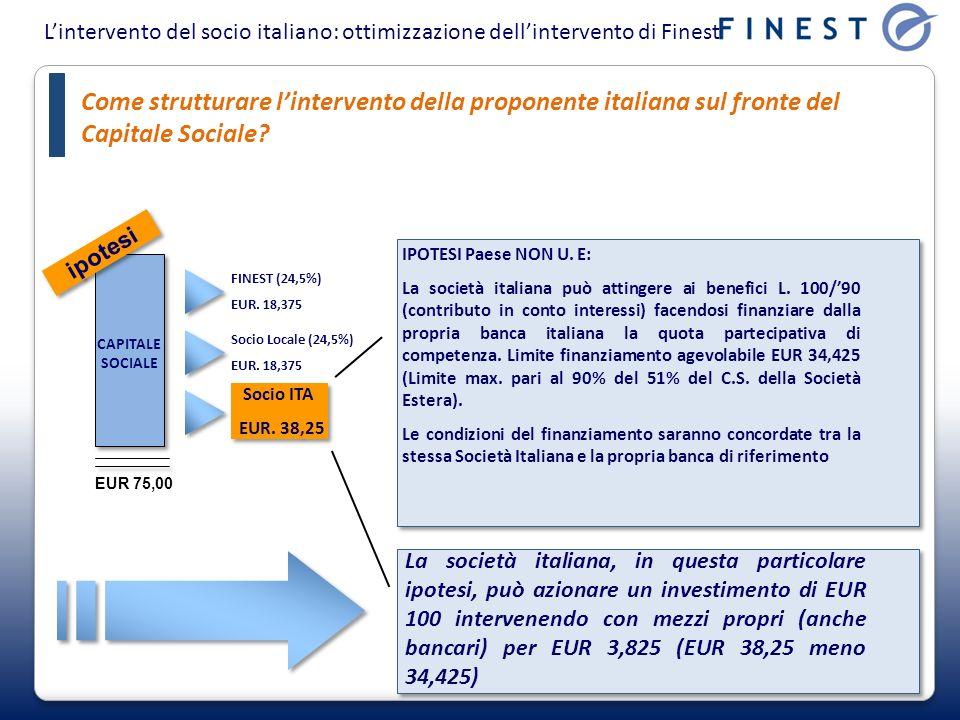 Lintervento del socio italiano: ottimizzazione dellintervento di Finest Come strutturare lintervento della proponente italiana sul fronte del Capitale