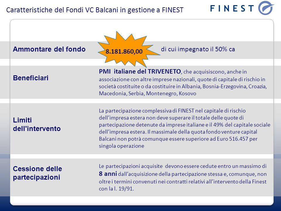Caratteristiche del Fondi VC Balcani in gestione a FINEST Ammontare del fondo Beneficiari Limiti dell'intervento Cessione delle partecipazioni di cui