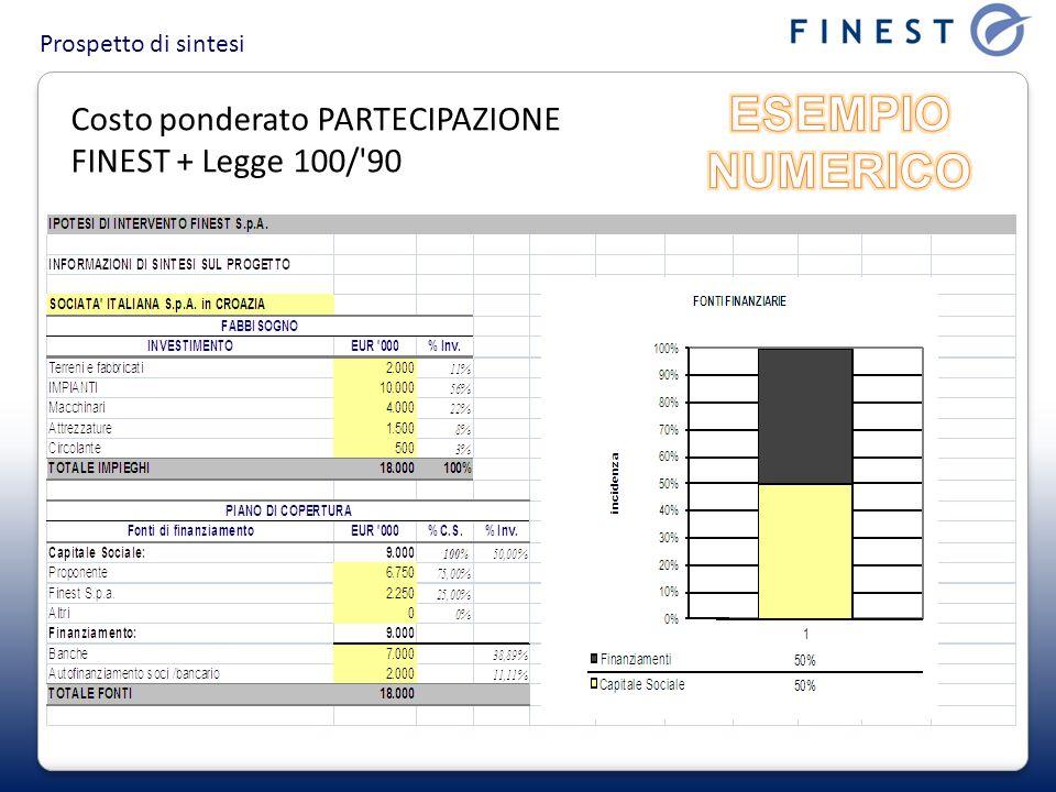 Prospetto di sintesi Costo ponderato PARTECIPAZIONE FINEST + Legge 100/ 90