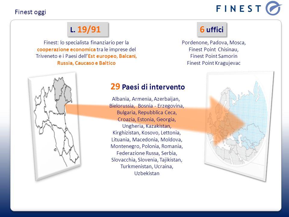 Finest: lo specialista finanziario per la cooperazione economica tra le imprese del Triveneto e i Paesi dellEst europeo, Balcani, Russia, Caucaso e Ba