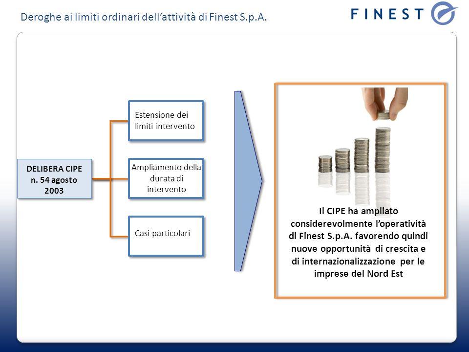 DELIBERA CIPE n. 54 agosto 2003 Ampliamento della durata di intervento Estensione dei limiti intervento Casi particolari Deroghe ai limiti ordinari de