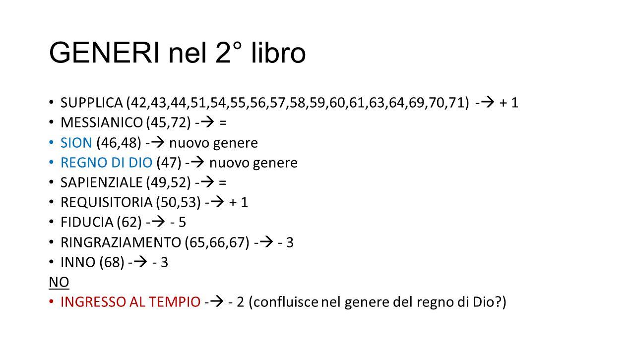 GENERI nel 2° libro SUPPLICA (42,43,44,51,54,55,56,57,58,59,60,61,63,64,69,70,71) - + 1 MESSIANICO (45,72) - = SION (46,48) - nuovo genere REGNO DI DIO (47) - nuovo genere SAPIENZIALE (49,52) - = REQUISITORIA (50,53) - + 1 FIDUCIA (62) - - 5 RINGRAZIAMENTO (65,66,67) - - 3 INNO (68) - - 3 NO INGRESSO AL TEMPIO - - 2 (confluisce nel genere del regno di Dio?)