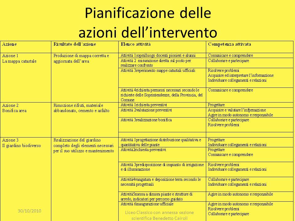 Pianificazione delle azioni dellintervento 30/10/2010 Liceo Classico con annessa sezione scientifica Benedetto Cairoli