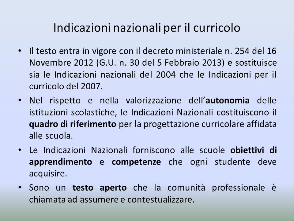Indicazioni nazionali per il curricolo Il testo entra in vigore con il decreto ministeriale n. 254 del 16 Novembre 2012 (G.U. n. 30 del 5 Febbraio 201