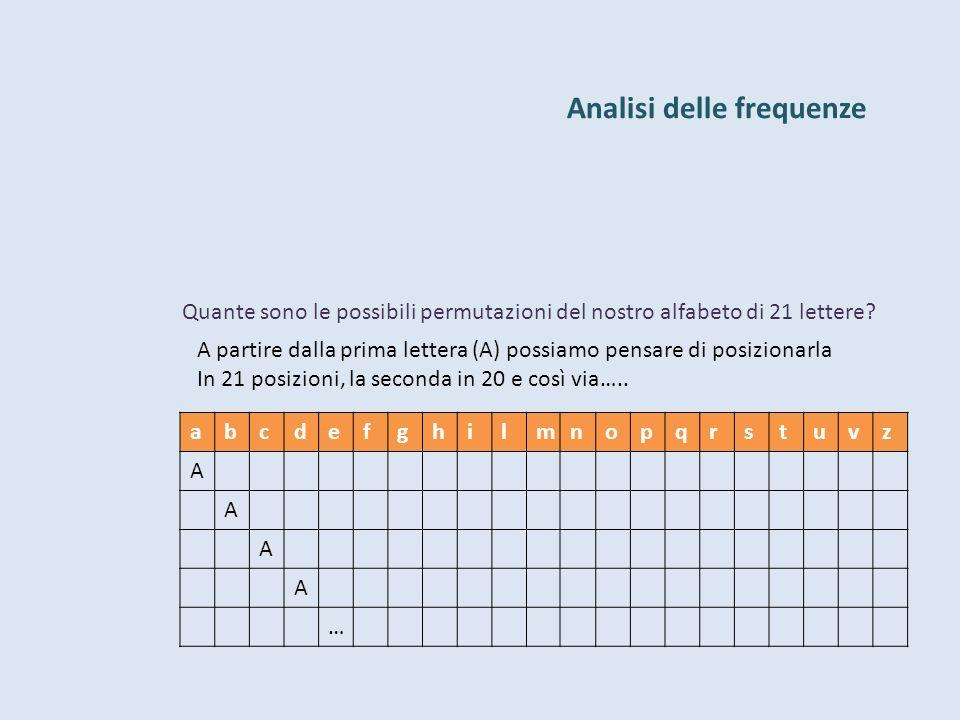 Analisi delle frequenze abcdefghilmnopqrstuvz A A A A … Quante sono le possibili permutazioni del nostro alfabeto di 21 lettere? A partire dalla prima