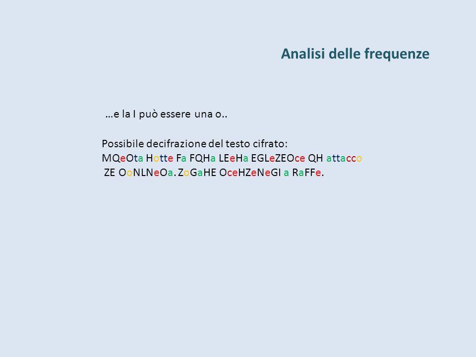 Analisi delle frequenze Possibile decifrazione del testo cifrato: MQeOta Hotte Fa FQHa LEeHa EGLeZEOce QH attacco ZE OoNLNeOa.