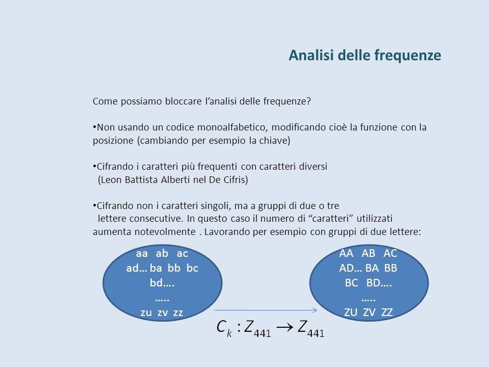 Analisi delle frequenze Come possiamo bloccare lanalisi delle frequenze? Non usando un codice monoalfabetico, modificando cioè la funzione con la posi