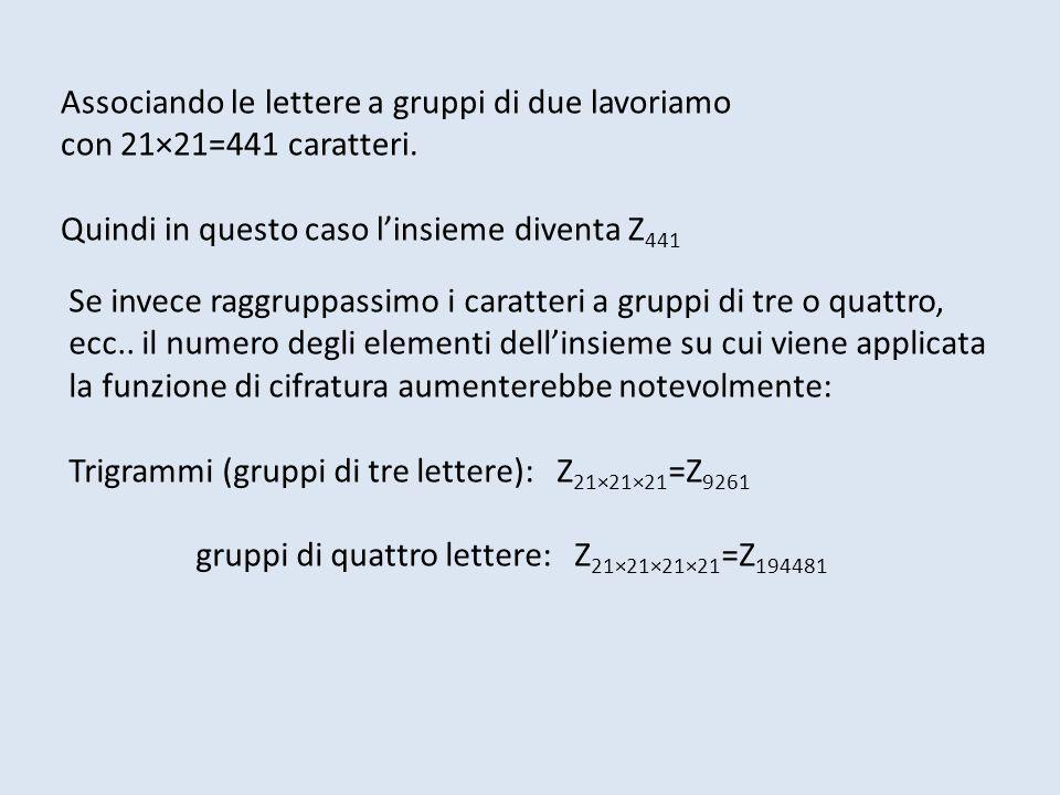 Associando le lettere a gruppi di due lavoriamo con 21×21=441 caratteri. Quindi in questo caso linsieme diventa Z 441 Se invece raggruppassimo i carat