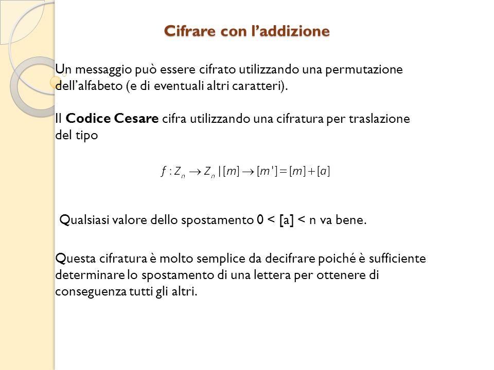 Un messaggio può essere cifrato utilizzando una permutazione dellalfabeto (e di eventuali altri caratteri). Il Codice Cesare cifra utilizzando una cif