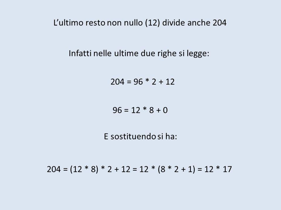 96 = 12 * 8 + 0 Infatti nelle ultime due righe si legge: Lultimo resto non nullo (12) divide anche 204 204 = 96 * 2 + 12 E sostituendo si ha: 204 = (1