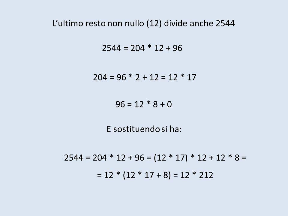 96 = 12 * 8 + 0 2544 = 204 * 12 + 96 Lultimo resto non nullo (12) divide anche 2544 204 = 96 * 2 + 12 = 12 * 17 E sostituendo si ha: 2544 = 204 * 12 + 96 = (12 * 17) * 12 + 12 * 8 = = 12 * (12 * 17 + 8) = 12 * 212
