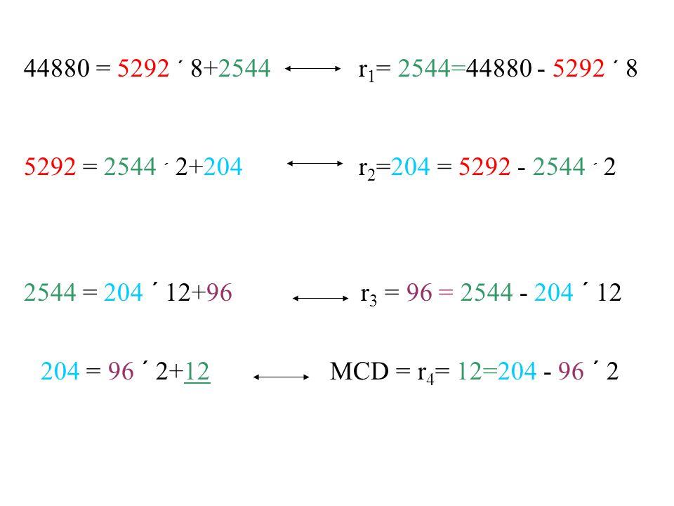 44880 = 5292 8+2544 r 1 = 2544=44880 - 5292 8 5292 = 2544 2+204 r 2 =204 = 5292 - 2544 2 2544 = 204 12+96r 3 = 96 = 2544 - 204 12 204 = 96 2+12 MCD = r 4 = 12=204 - 96 2