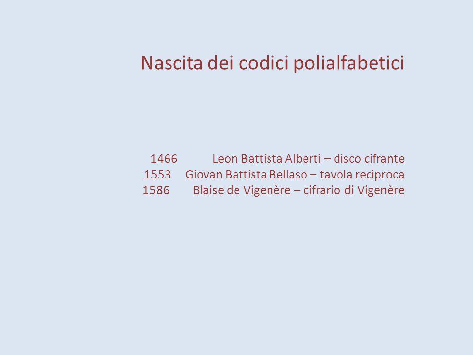 Nascita dei codici polialfabetici 1466 Leon Battista Alberti – disco cifrante 1553 Giovan Battista Bellaso – tavola reciproca 1586 Blaise de Vigenère