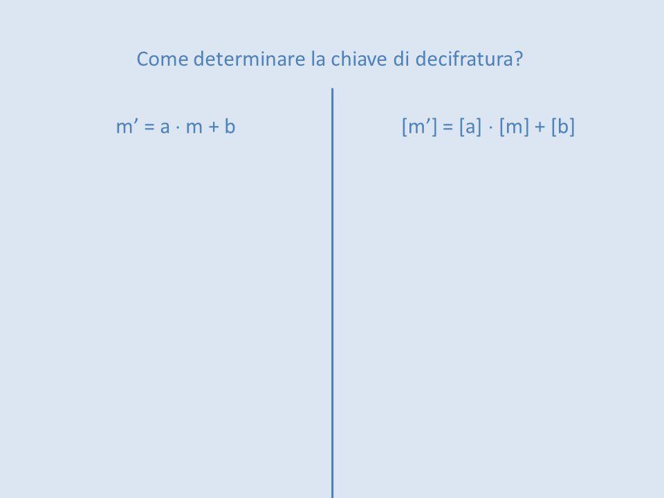 Come determinare la chiave di decifratura? [m] = [a] [m] + [b]m = a m + b