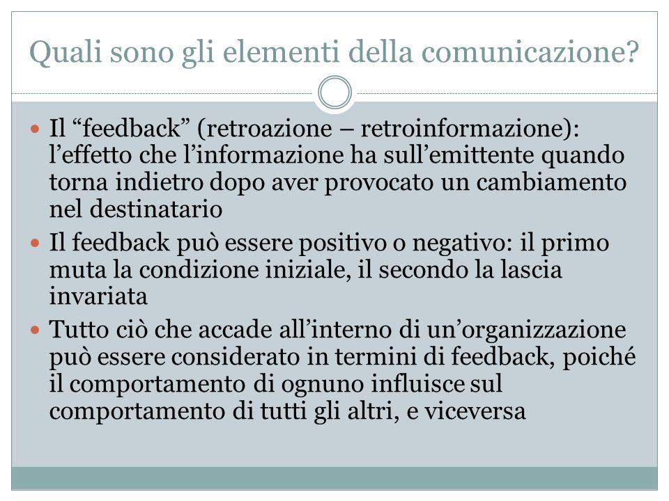 Quali sono gli elementi della comunicazione? Il feedback (retroazione – retroinformazione): leffetto che linformazione ha sullemittente quando torna i