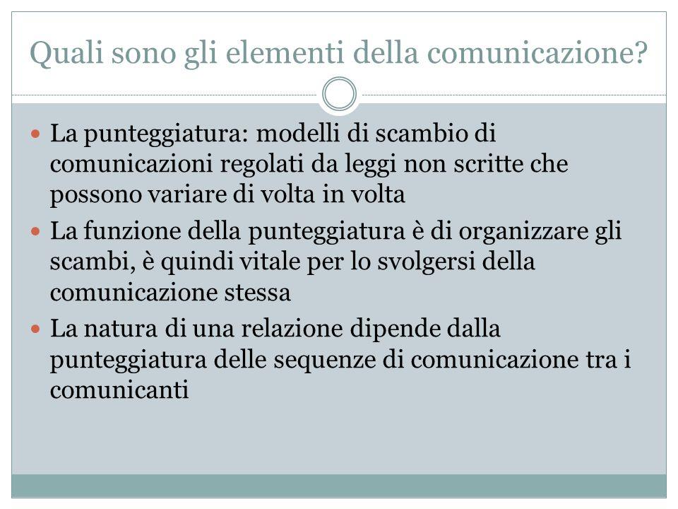 Quali sono gli elementi della comunicazione? La punteggiatura: modelli di scambio di comunicazioni regolati da leggi non scritte che possono variare d